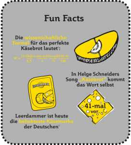 Fun Facts_Leerdammer_wirkäsebroten_März 2016_927x1024